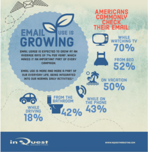 sneak peek at latest email marketing stats